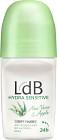 LdB Deo Hydra Sensitive Apple & Aloe Vera