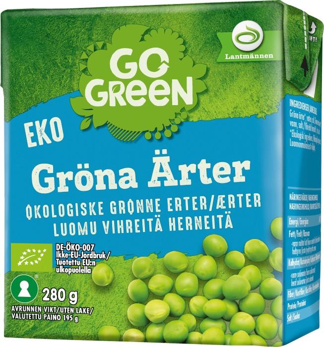 gröna ärtor innehåll